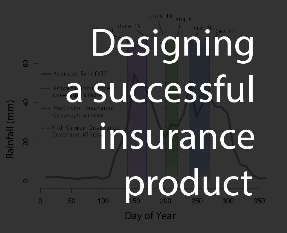 """White text on a black background reads """"Designing a successful insurance product."""""""